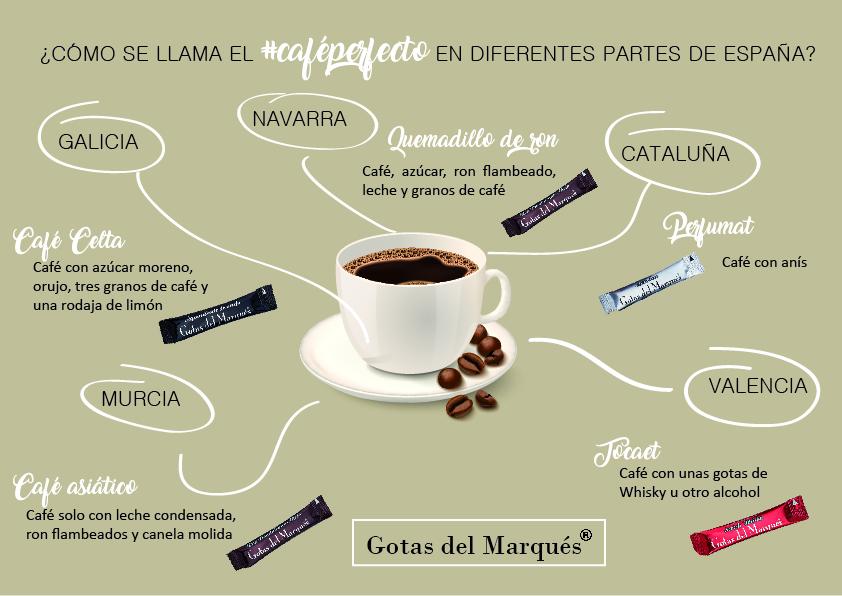 Infografía tipos de cafés con Gota del Marqués